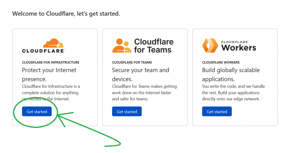 Get started with Cloudflare infrastructure.